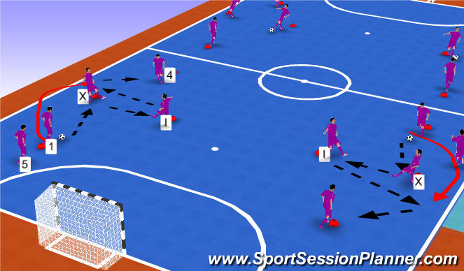 Futsal Session Plan Drill (Colour): X and I pt2