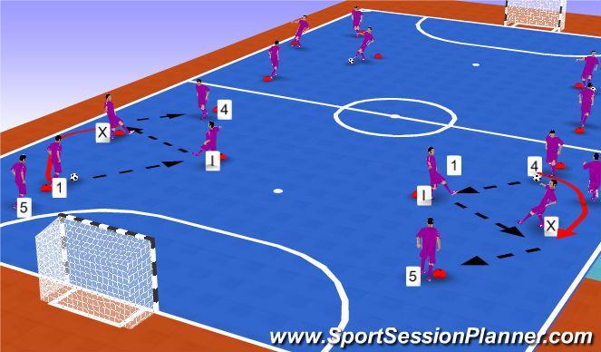Futsal Session Plan Drill (Colour): X and I pt1