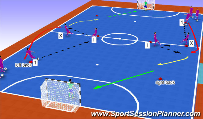 Futsal Session Plan Drill (Colour): X and I pt3
