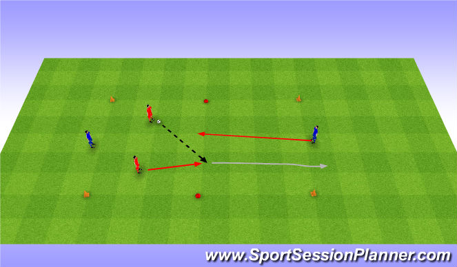 Football/Soccer Session Plan Drill (Colour): 2v1 continuous game. Gra 2v1.