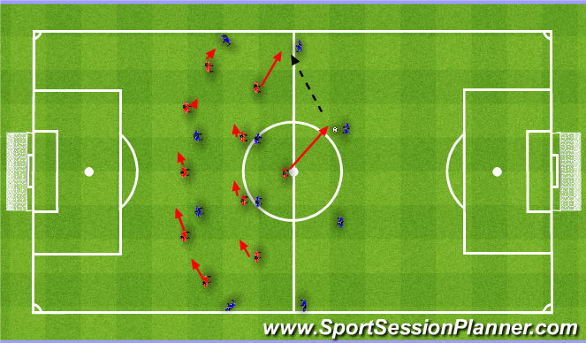 Football/Soccer Session Plan Drill (Colour): Shuffling across and pressing. Przesuwanie i press.