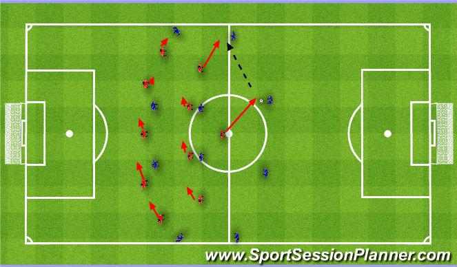 Football/Soccer Session Plan Drill (Colour): Shuffling across and pressing. Przesuwanie i press.