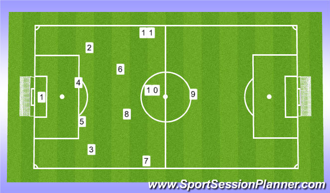 Football/Soccer Session Plan Drill (Colour): Number System