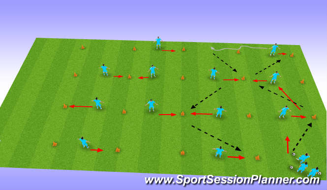 Football/Soccer Session Plan Drill (Colour): Screen 2 Receive on front foot/pass