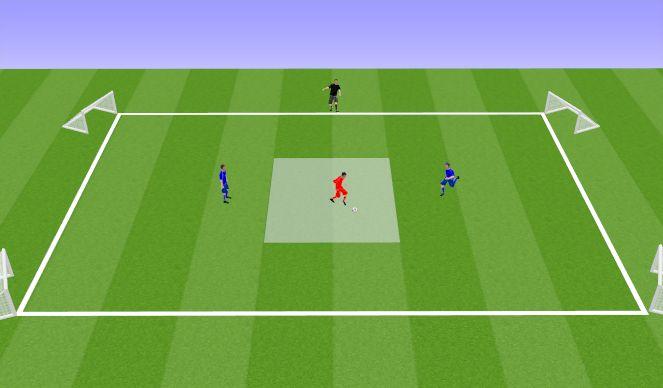 Football/Soccer Session Plan Drill (Colour): 1v1 Choice