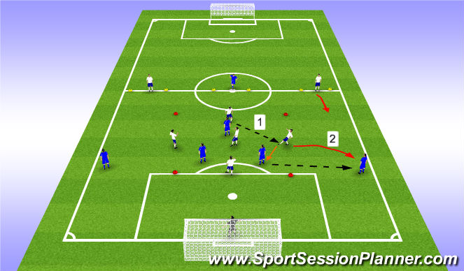 Football/Soccer Session Plan Drill (Colour): 5v3 Rondo -> Phase of Play