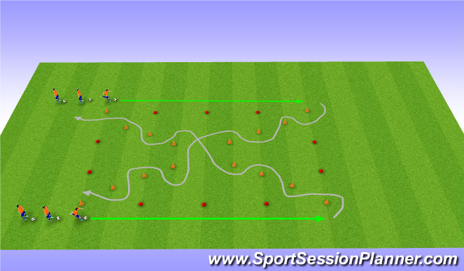 Football/Soccer Session Plan Drill (Colour): Running w the ball Endurance