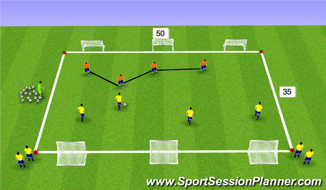 Football/Soccer Session Plan Drill (Colour): 4 v 4 to 6 goals