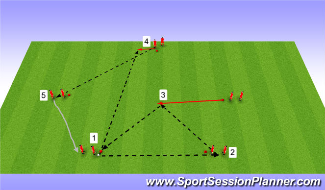 Football/Soccer Session Plan Drill (Colour): Technique # 3