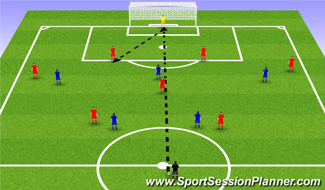 Football/Soccer Session Plan Drill (Colour): 7 vs 5