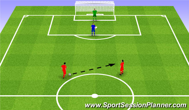 Football/Soccer Session Plan Drill (Colour): 2v1 with shot on goal. 2v1 ze strzałem na bramkę.