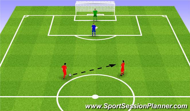 Football/Soccer Session Plan Drill (Colour): 2v1 with shot on goal. 2v1 ze strzałem na bramkę.