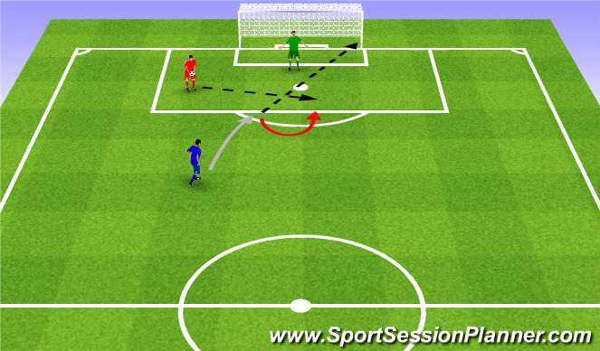 Football/Soccer Session Plan Drill (Colour): Shooting Drill. Strzały na bramkę.