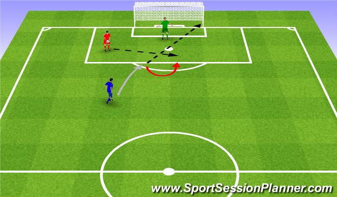 Football/Soccer Session Plan Drill (Colour): Shooting Drill. Strzały na bramkę.