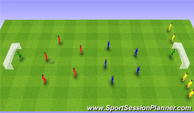 Football/Soccer Session Plan Drill (Colour): 5v5 waves. 5v5 fale.