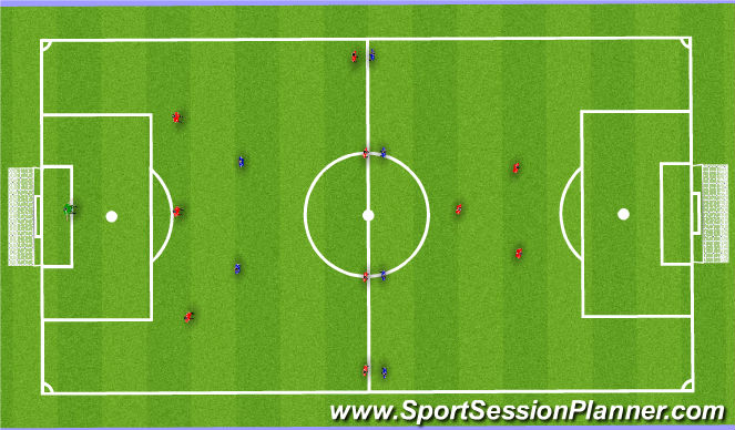 Football/Soccer Session Plan Drill (Colour): Palying out from the back. Wyprowadzenie piłki.