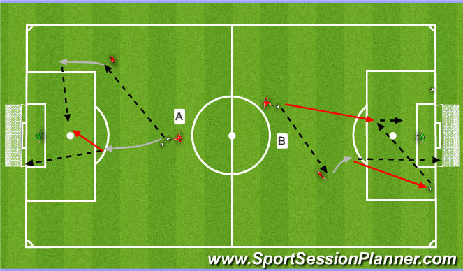 Football/Soccer Session Plan Drill (Colour): Shooting Drill. Strzelecki.