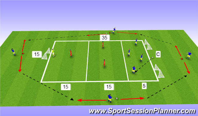 Football/Soccer Session Plan Drill (Colour): Denfending as a unit
