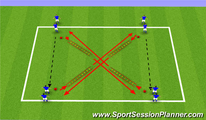 Football/Soccer Session Plan Drill (Colour): Third