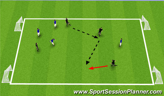 Football/Soccer Session Plan Drill (Colour): 4v4 4 Goal Game