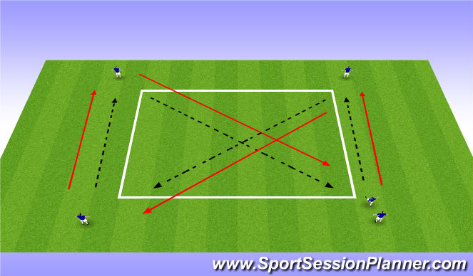 Football/Soccer Session Plan Drill (Colour): Figure of 8
