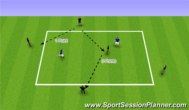 Football/Soccer Session Plan Drill (Colour): 5v2 - Pass & Receive