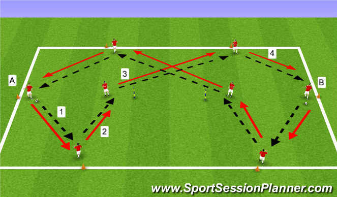 Football/Soccer Session Plan Drill (Colour): Passing , Receiving & Switch
