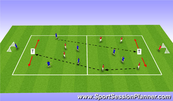 Football/Soccer Session Plan Drill (Colour): Passing & Receiving (Technical)