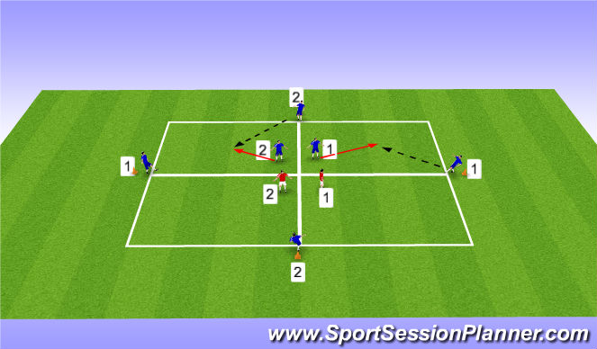Football/Soccer Session Plan Drill (Colour): Receving, passing & Finding Space