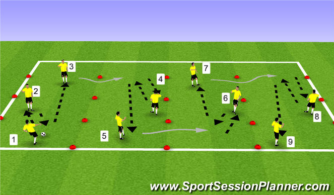 Football/Soccer Session Plan Drill (Colour): Technical repitition 2