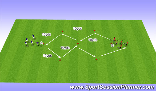 Football/Soccer Session Plan Drill (Colour): Bangor City Academy U12s ~ Ball familiarity