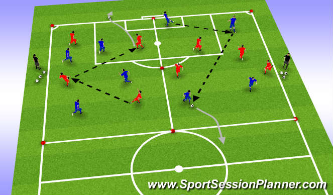 Football/Soccer Session Plan Drill (Colour): Small Group Activities