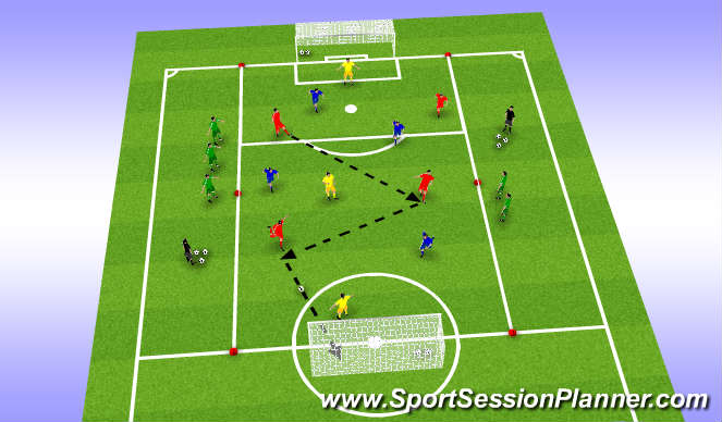 Football/Soccer Session Plan Drill (Colour): Team Activities