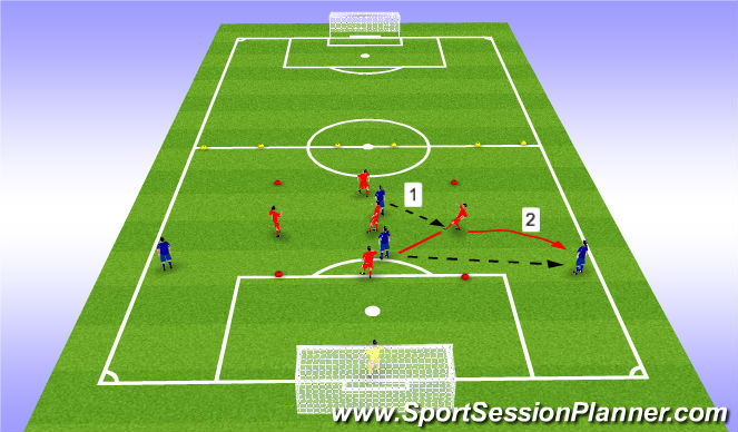 Football/Soccer Session Plan Drill (Colour): 5v2 Rondo -> Phase of Play