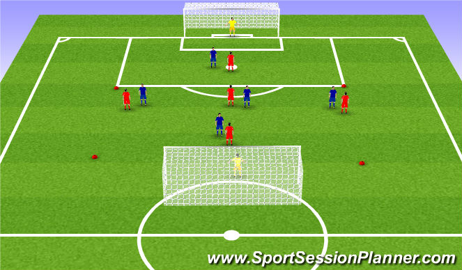 Football/Soccer Session Plan Drill (Colour): 5 vs 5 + GKs