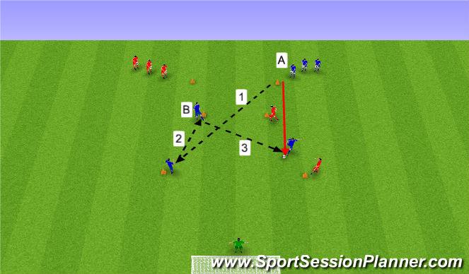 Football/Soccer Session Plan Drill (Colour): Sendingar og skot.