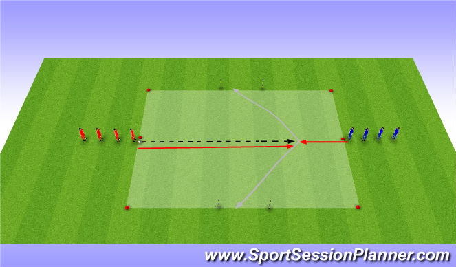 Football/Soccer Session Plan Drill (Colour): 1 vs 1 + Gates