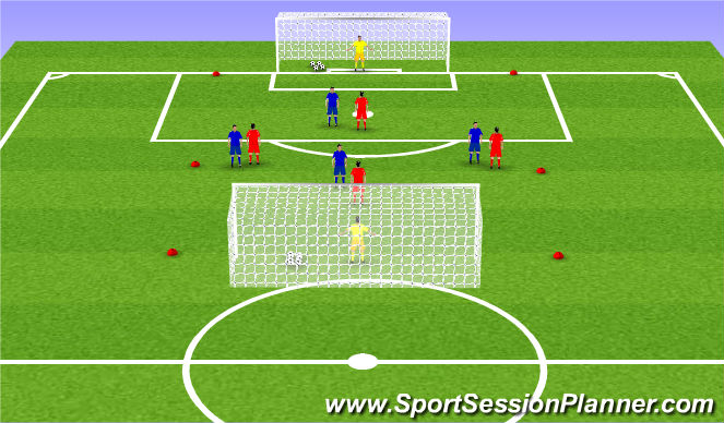 Football/Soccer Session Plan Drill (Colour): 4 vs 4 + GKs