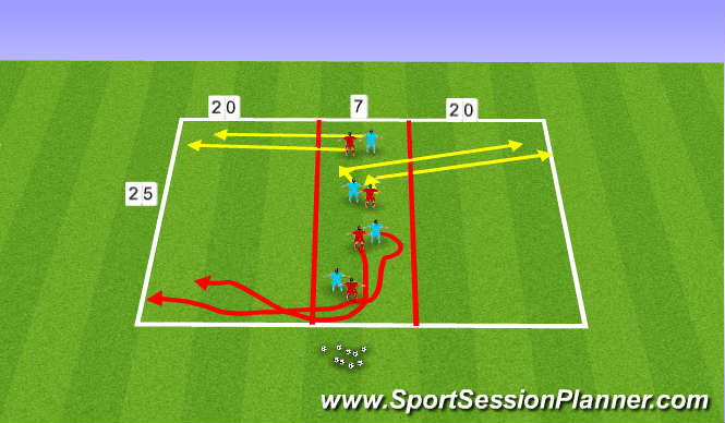Football/Soccer: Creating Space (Technical: Movement off ...