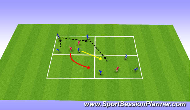 Football/Soccer Session Plan Drill (Colour): Skill  (IFR)