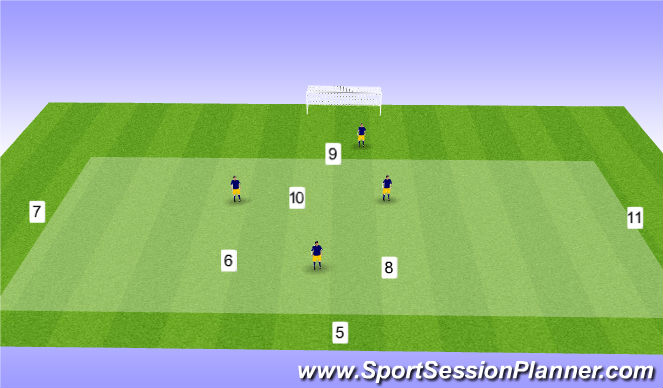 Football/Soccer Session Plan Drill (Colour): 3v3 to forward ball
