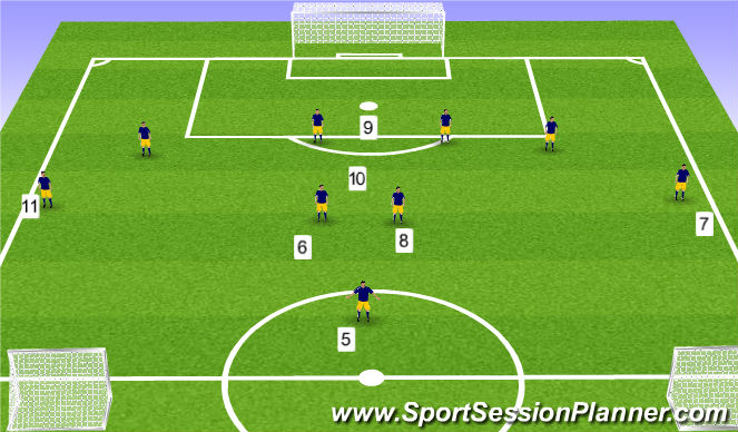 Football/Soccer Session Plan Drill (Colour): 8v9
