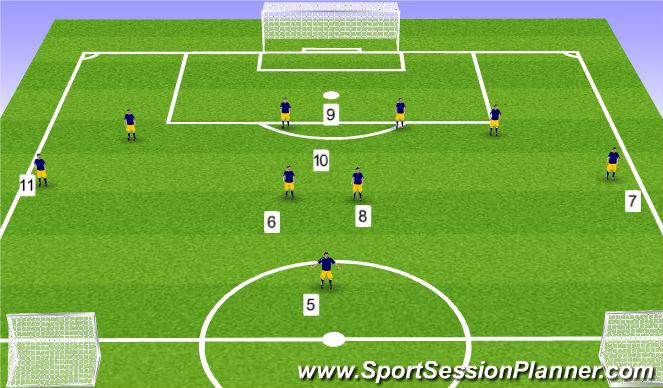 Football/Soccer Session Plan Drill (Colour): 8v9