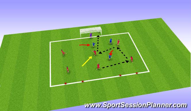 Football/Soccer Session Plan Drill (Colour): Finishing (Skill)
