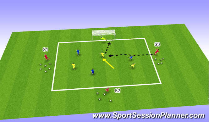 Football/Soccer Session Plan Drill (Colour): Finishing (Skill)