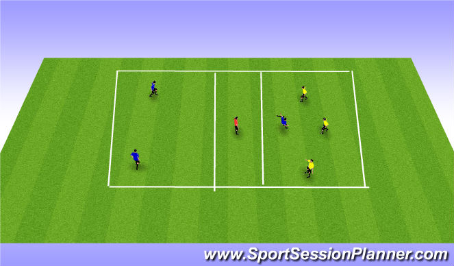 Football/Soccer Session Plan Drill (Colour): playing w/ 3