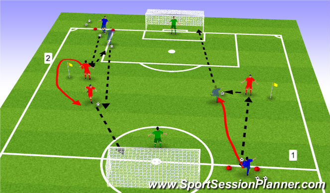 Football/Soccer Session Plan Drill (Colour): Wall Pass & Lay Off / Overlap Combination Shooting