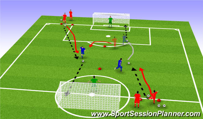 Football/Soccer Session Plan Drill (Colour): Pass, Chase & Shoot