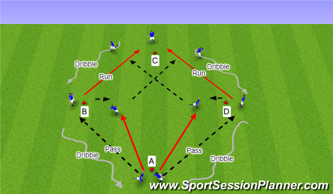 Football/Soccer Session Plan Drill (Colour): Ajax diamond - Right / Left foot 2 Balls