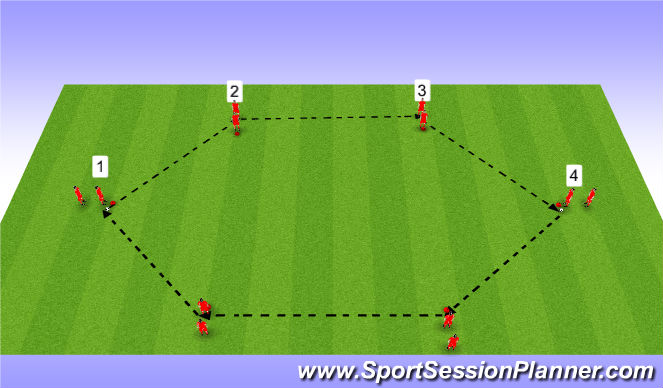 Football/Soccer Session Plan Drill (Colour): PME # 1